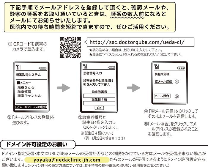 ①メールアドレスの登録方法